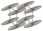Synthetic dimensions in quantum engineered systems